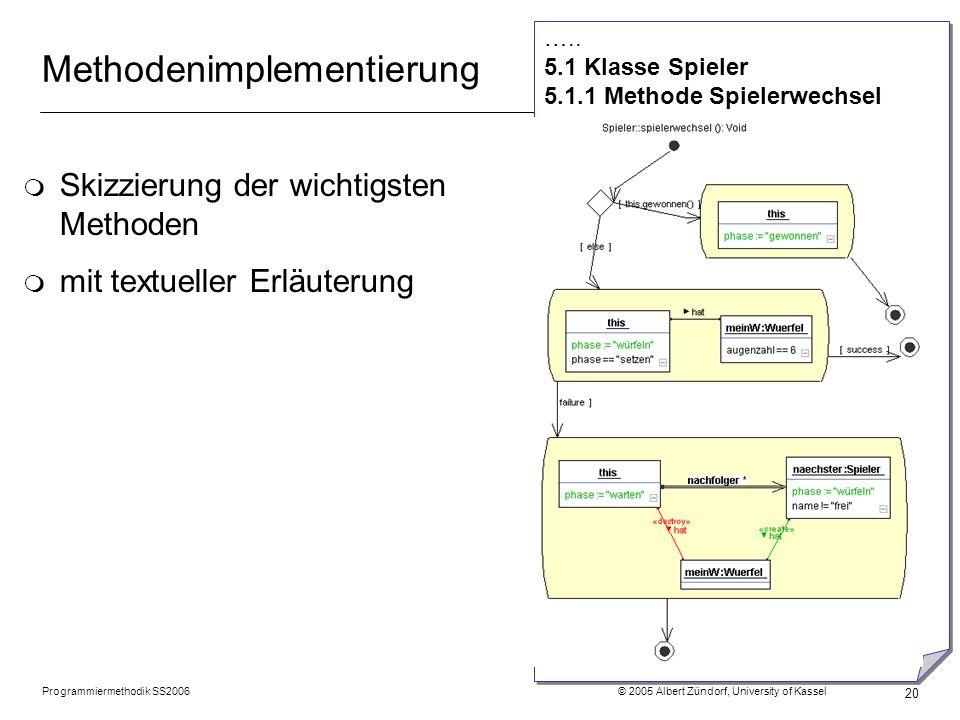 Programmiermethodik SS2006 © 2005 Albert Zündorf, University of Kassel 20 Methodenimplementierung m Skizzierung der wichtigsten Methoden m mit textuel