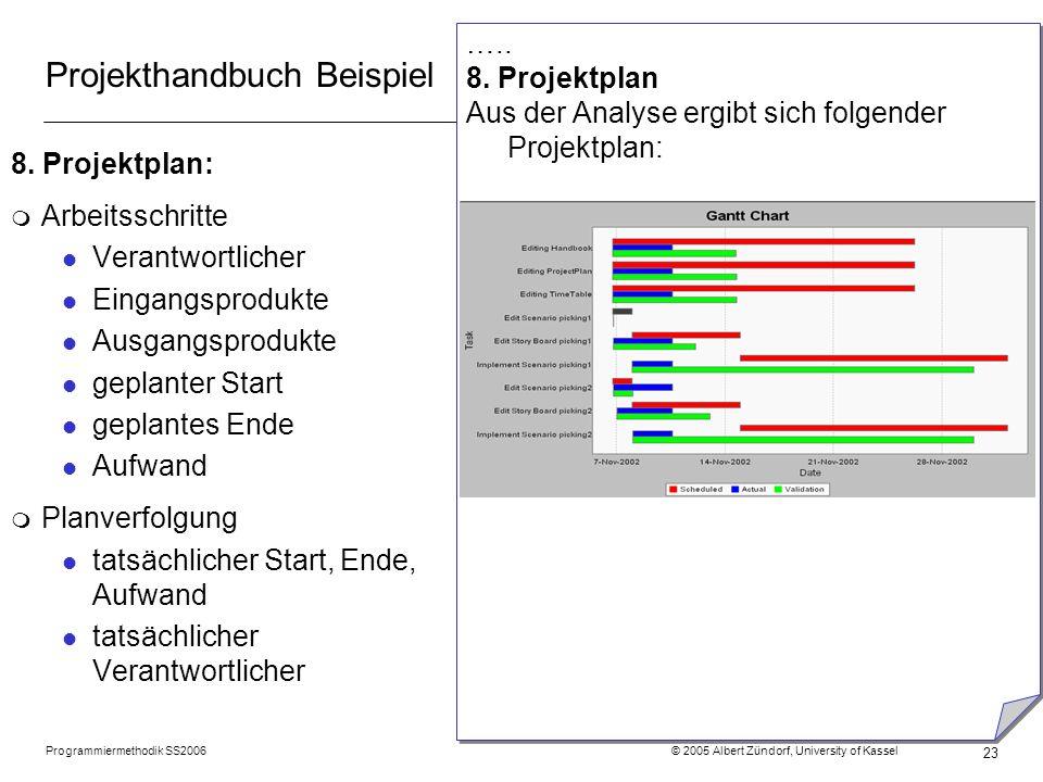 Programmiermethodik SS2006 © 2005 Albert Zündorf, University of Kassel 23 Projekthandbuch Beispiel 8. Projektplan: m Arbeitsschritte l Verantwortliche