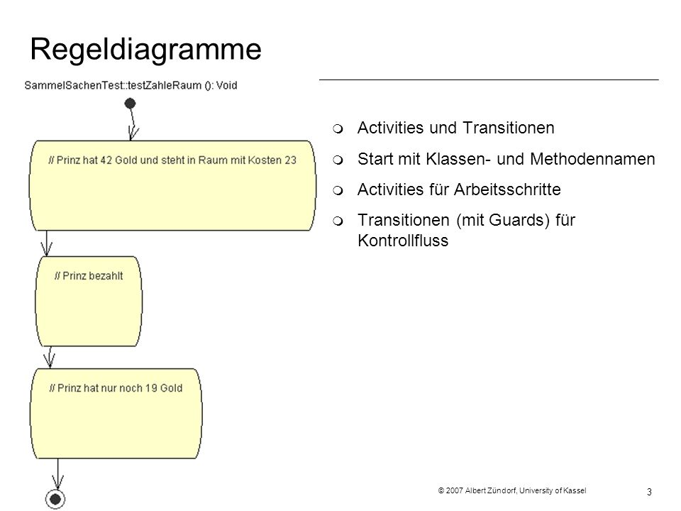 Programmiermethodik SS2007 © 2007 Albert Zündorf, University of Kassel 3 Regeldiagramme m Activities und Transitionen m Start mit Klassen- und Methode
