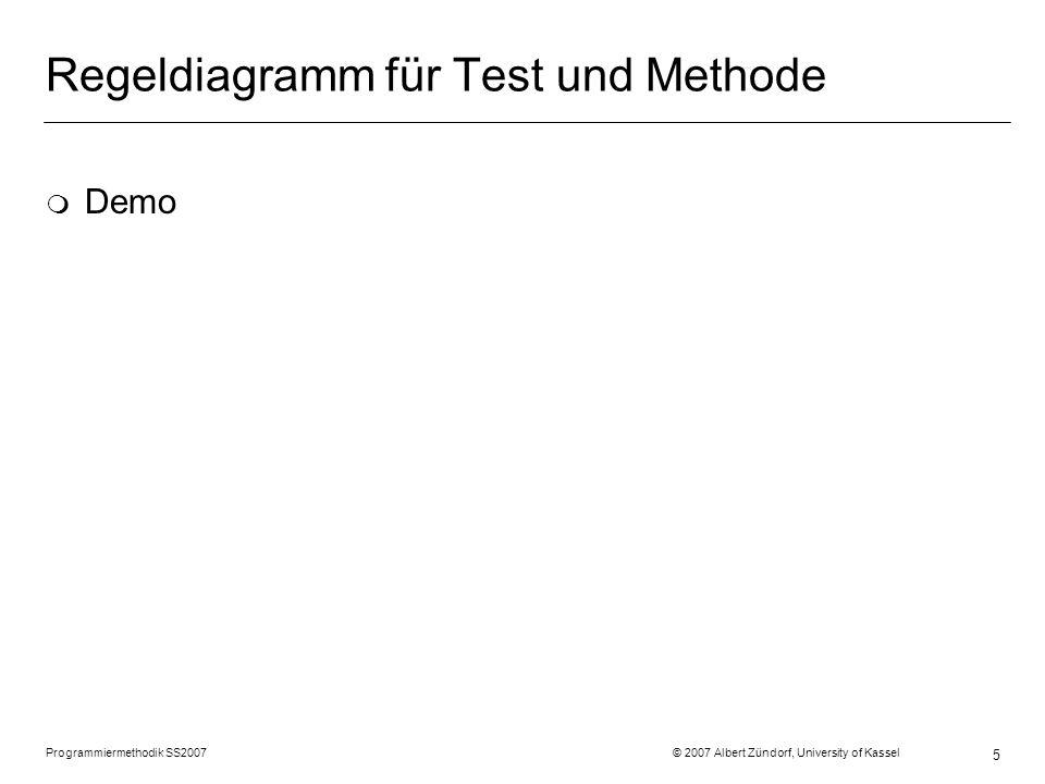 Programmiermethodik SS2007 © 2007 Albert Zündorf, University of Kassel 6 Rule Diagrams: Kontrollfluss Activities m start activity m stop activities m rule acitivities m code activities m branch activities Transitionen l ohne Guard l [success] l [failure] l [boolean condition] l [else] http://www.se.eecs.uni-kassel.de/se/fileadmin/se/courses/MSE/download/fujaba/FujabaTutorialStoryDrivenModeling.ppt