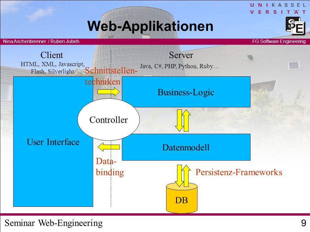 Seminar Web-Engineering Nina Aschenbrenner / Ruben Jubeh 10 FG Software Engineering Ajax User Interface Business-Logic Datenmodell Java, C#, PHP, Python, Ruby… HTML, XML, Javascript, Controller ClientServer