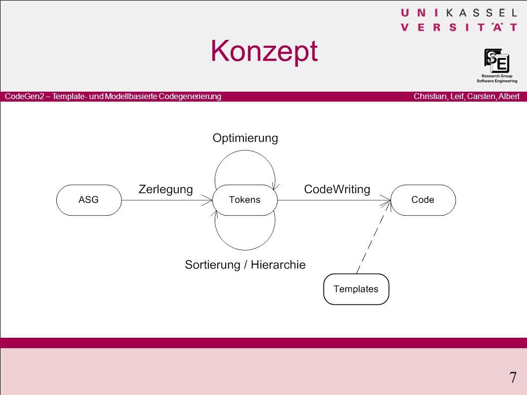 Christian, Leif, Carsten, AlbertCodeGen2 – Template- und Modellbasierte Codegenerierung 7 Konzept