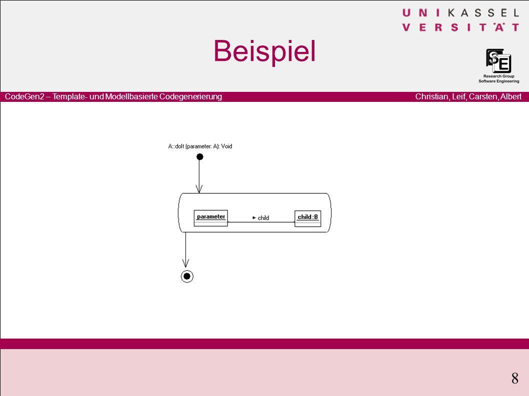Christian, Leif, Carsten, AlbertCodeGen2 – Template- und Modellbasierte Codegenerierung 8 Beispiel