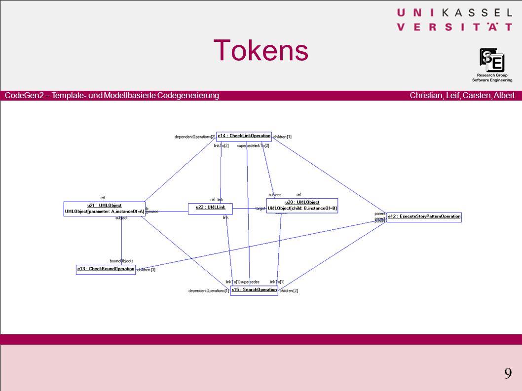 Christian, Leif, Carsten, AlbertCodeGen2 – Template- und Modellbasierte Codegenerierung 9 Tokens