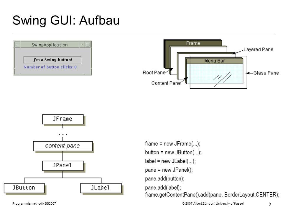 Programmiermethodik SS2007 © 2007 Albert Zündorf, University of Kassel 10 Swing GUI: Komponenten anordnen http://java.sun.com/docs/books/tutorial/uiswing/layout/visual.html