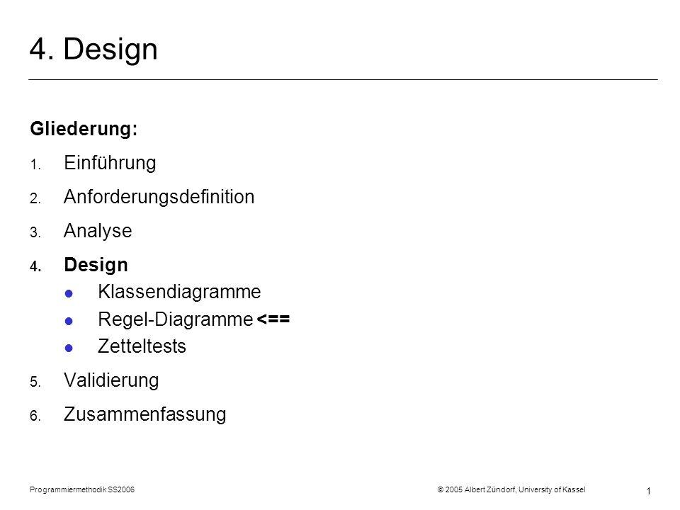 Programmiermethodik SS2006 © 2005 Albert Zündorf, University of Kassel 2 Beispiel: Objektspiel Spielstein raussetzen Main Memory ObjectsRule Diagram / Program
