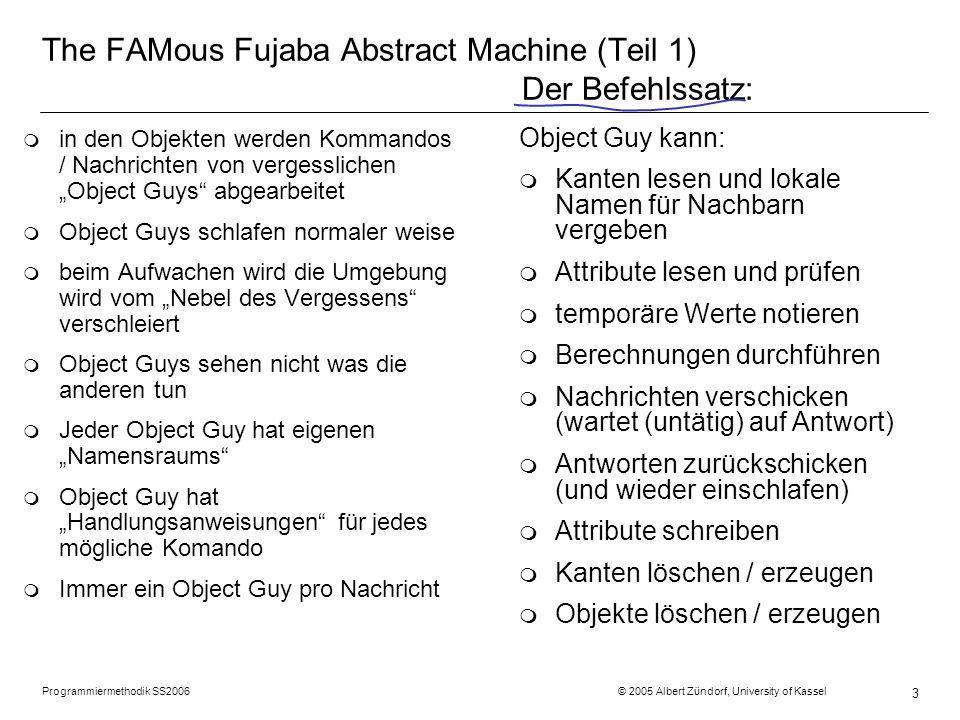 Programmiermethodik SS2006 © 2005 Albert Zündorf, University of Kassel 4 Rule Diagrams: graphische Notation für Befehle der Fujaba Abstract Machine Main Memory ObjectsRule Diagram / Program 1.benenne this 2.lese gehoert Link; benenne meinSp 3.lese hat; benenne seinWuerfel 4.prüfe augenzahl == 6 5.lese ist_Startfeld_von, benenne seinStart 6.lese steht_in; benenne meinHeim 7.lösche ist_Startfeld_von 8.erzeuge steht_auf