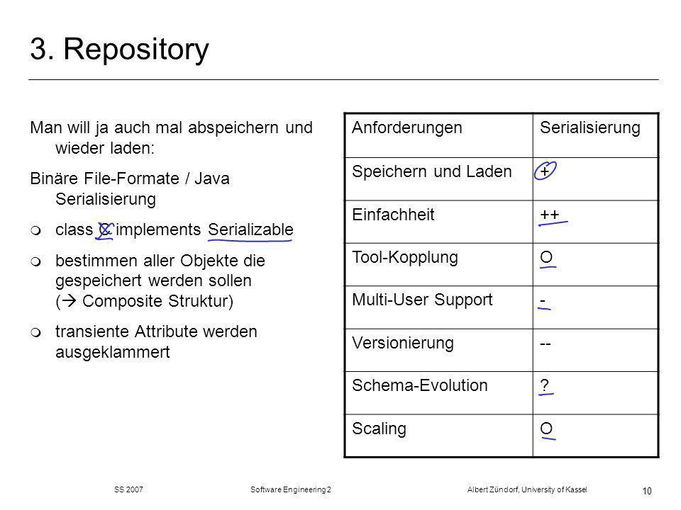 SS 2007 Software Engineering 2 Albert Zündorf, University of Kassel 10 3.