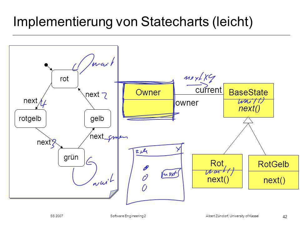 SS 2007 Software Engineering 2 Albert Zündorf, University of Kassel 42 Implementierung von Statecharts (leicht) rot grün gelbrotgelb next BaseState ne