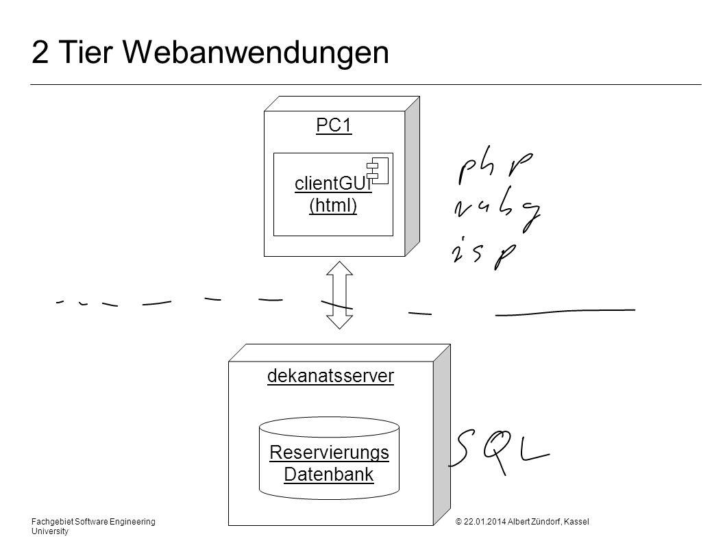 Fachgebiet Software Engineering Übersicht © 22.01.2014 Albert Zündorf, Kassel University 2 Tier Webanwendungen dekanatsserver Reservierungs Datenbank
