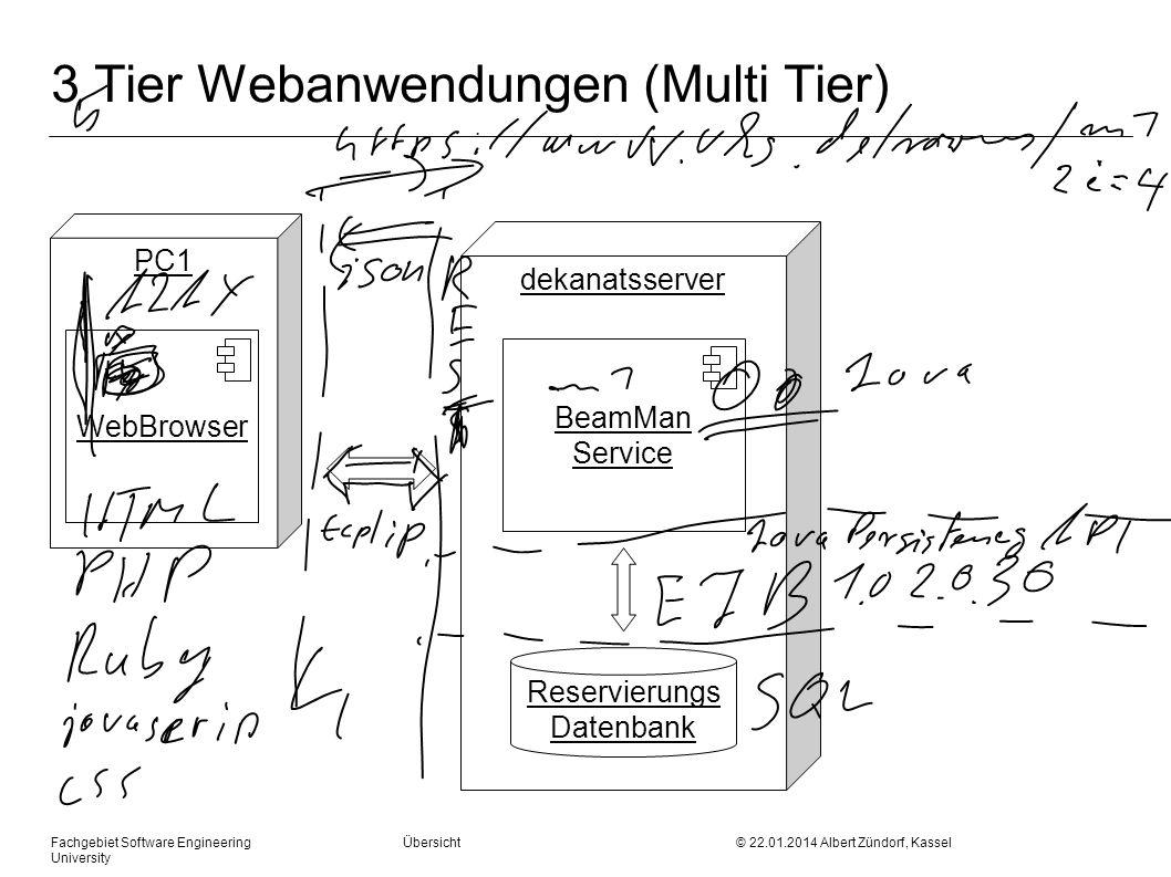 Fachgebiet Software Engineering Übersicht © 22.01.2014 Albert Zündorf, Kassel University 3 Tier Webanwendungen (Multi Tier) dekanatsserver Reservierungs Datenbank BeamMan Service PC1 WebBrowser