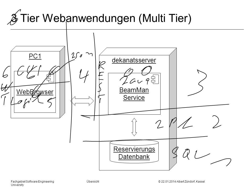 Fachgebiet Software Engineering Übersicht © 22.01.2014 Albert Zündorf, Kassel University Anforderungen m Use Case Diagramme m System m Anforderungen m Benutzer 2.