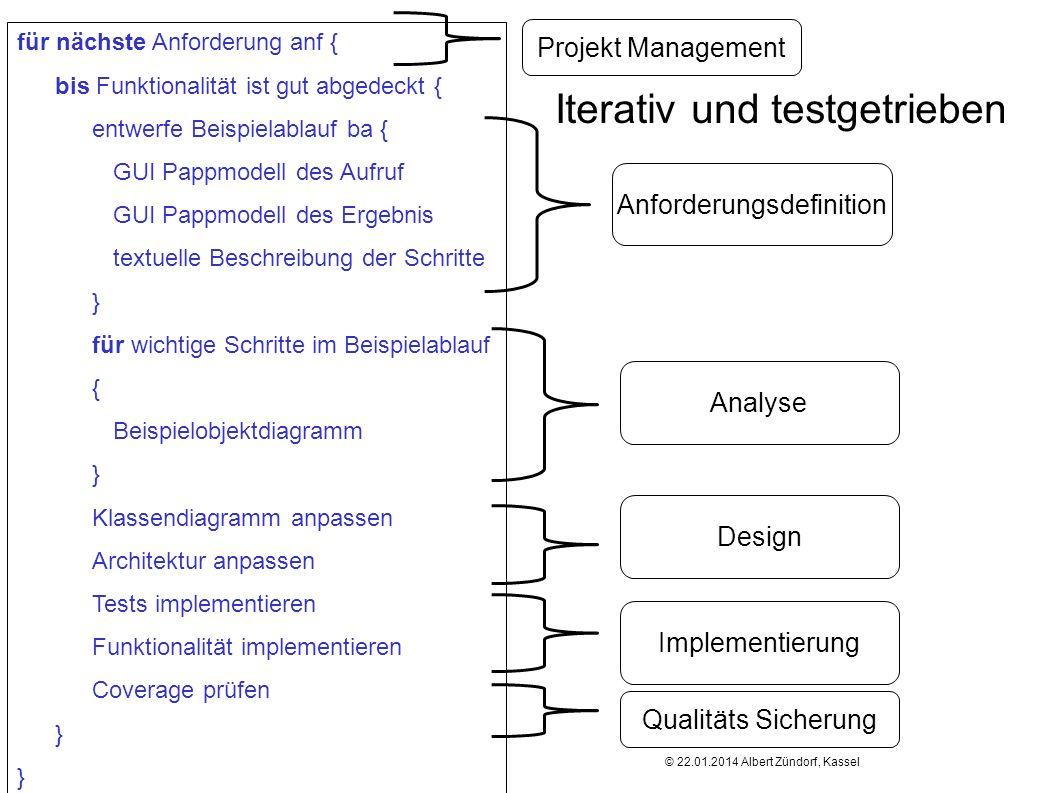 Fachgebiet Software Engineering Übersicht © 22.01.2014 Albert Zündorf, Kassel University Iterativ und testgetrieben für nächste Anforderung anf { bis