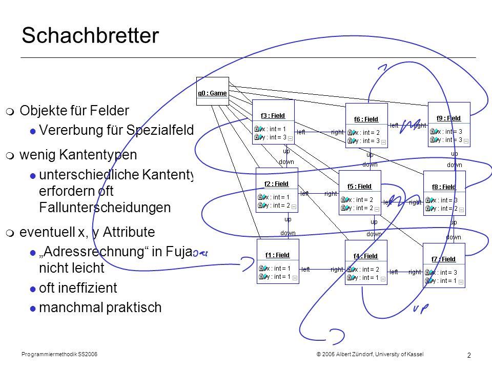 Programmiermethodik SS2006 © 2005 Albert Zündorf, University of Kassel 2 Schachbretter m Objekte für Felder l Vererbung für Spezialfelder m wenig Kant
