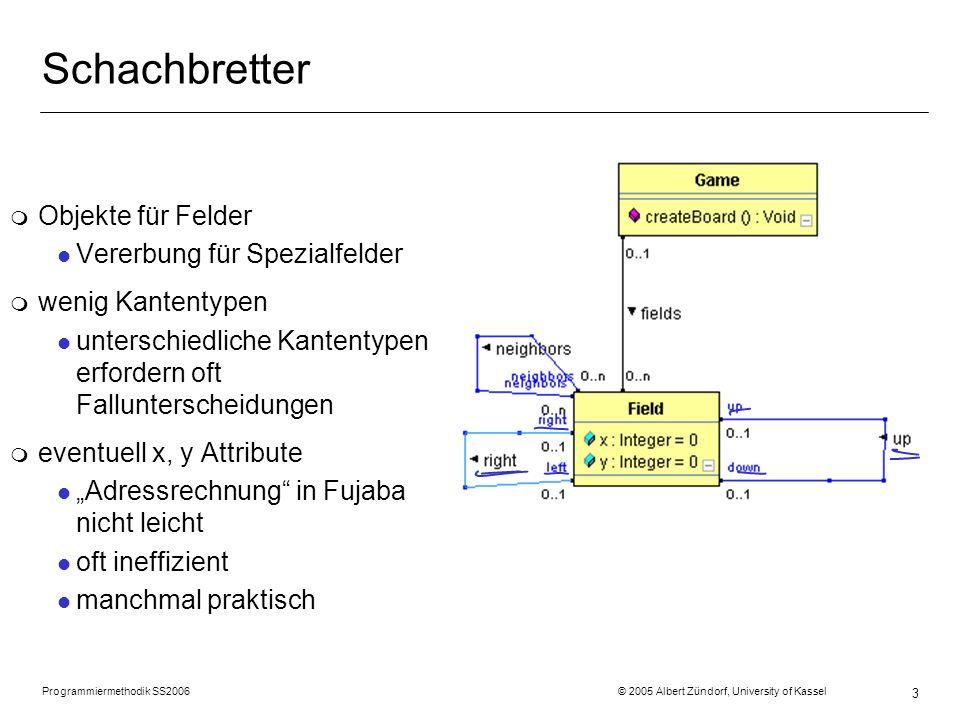 Programmiermethodik SS2006 © 2005 Albert Zündorf, University of Kassel 3 Schachbretter m Objekte für Felder l Vererbung für Spezialfelder m wenig Kant
