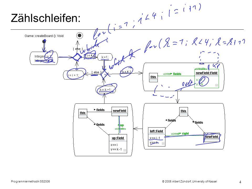 Programmiermethodik SS2006 © 2005 Albert Zündorf, University of Kassel 4 Zählschleifen: