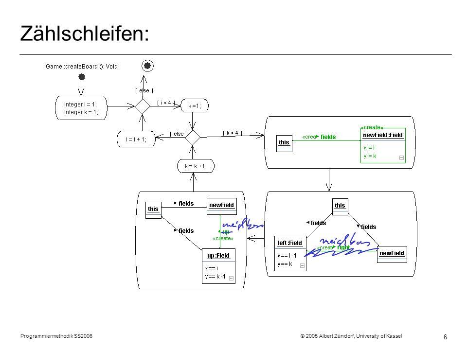 Programmiermethodik SS2006 © 2005 Albert Zündorf, University of Kassel 6 Zählschleifen: