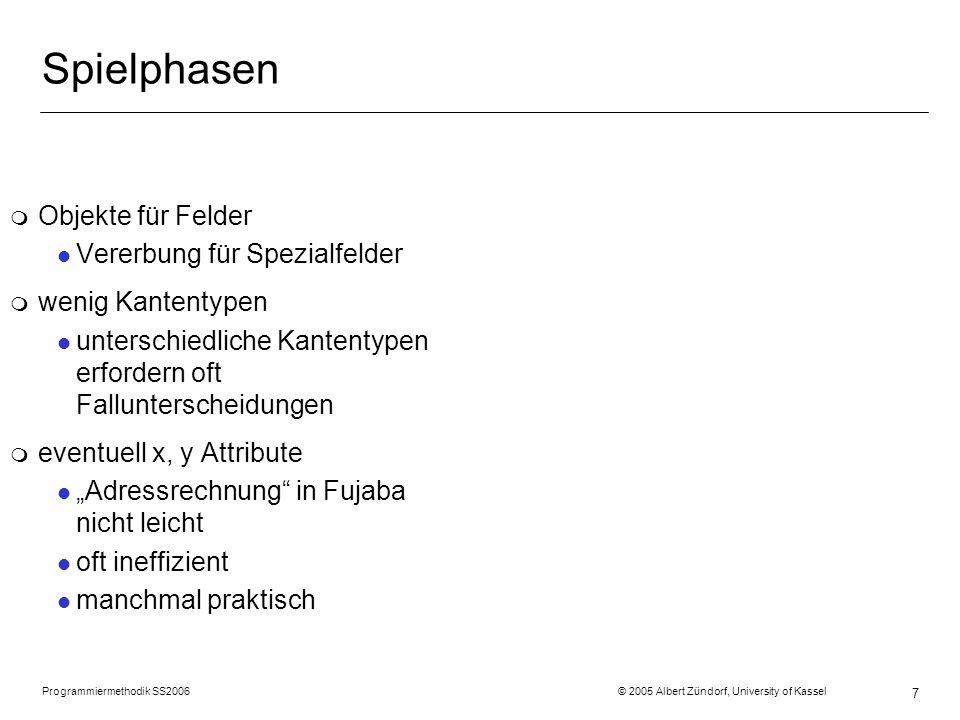 Programmiermethodik SS2006 © 2005 Albert Zündorf, University of Kassel 7 Spielphasen m Objekte für Felder l Vererbung für Spezialfelder m wenig Kanten