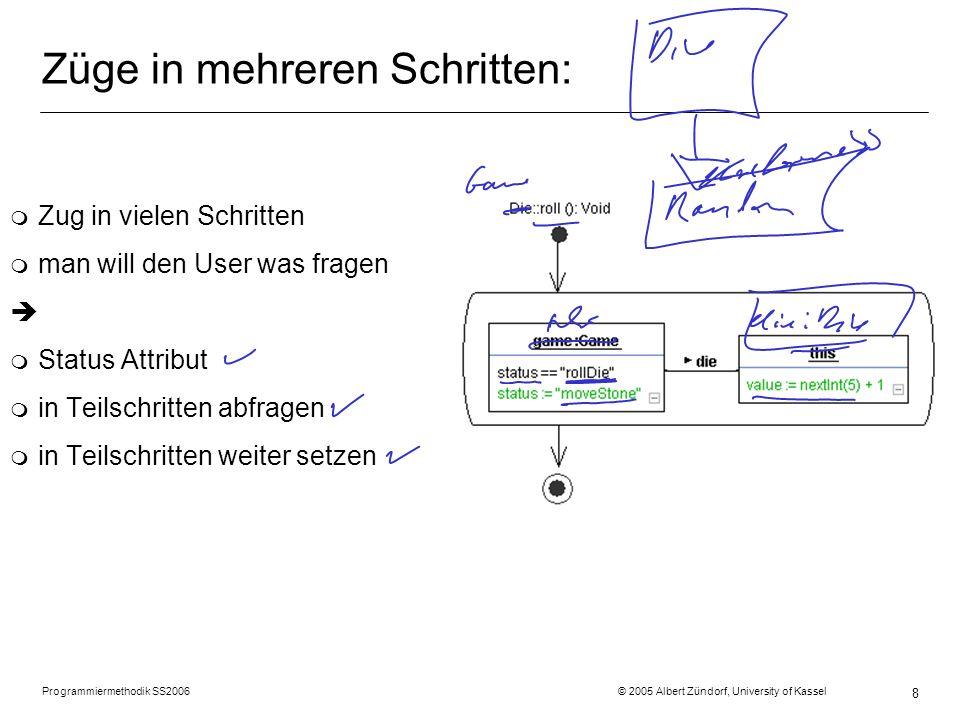 Programmiermethodik SS2006 © 2005 Albert Zündorf, University of Kassel 8 Züge in mehreren Schritten: m Zug in vielen Schritten m man will den User was