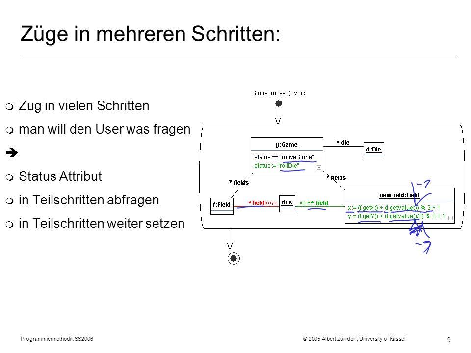 Programmiermethodik SS2006 © 2005 Albert Zündorf, University of Kassel 9 Züge in mehreren Schritten: m Zug in vielen Schritten m man will den User was