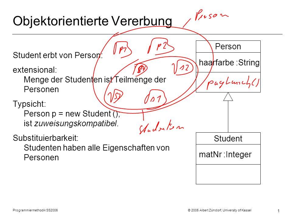 Programmiermethodik SS2006 © 2005 Albert Zündorf, University of Kassel 1 Objektorientierte Vererbung Student erbt von Person: extensional: Menge der Studenten ist Teilmenge der Personen Typsicht: Person p = new Student (); ist zuweisungskompatibel.