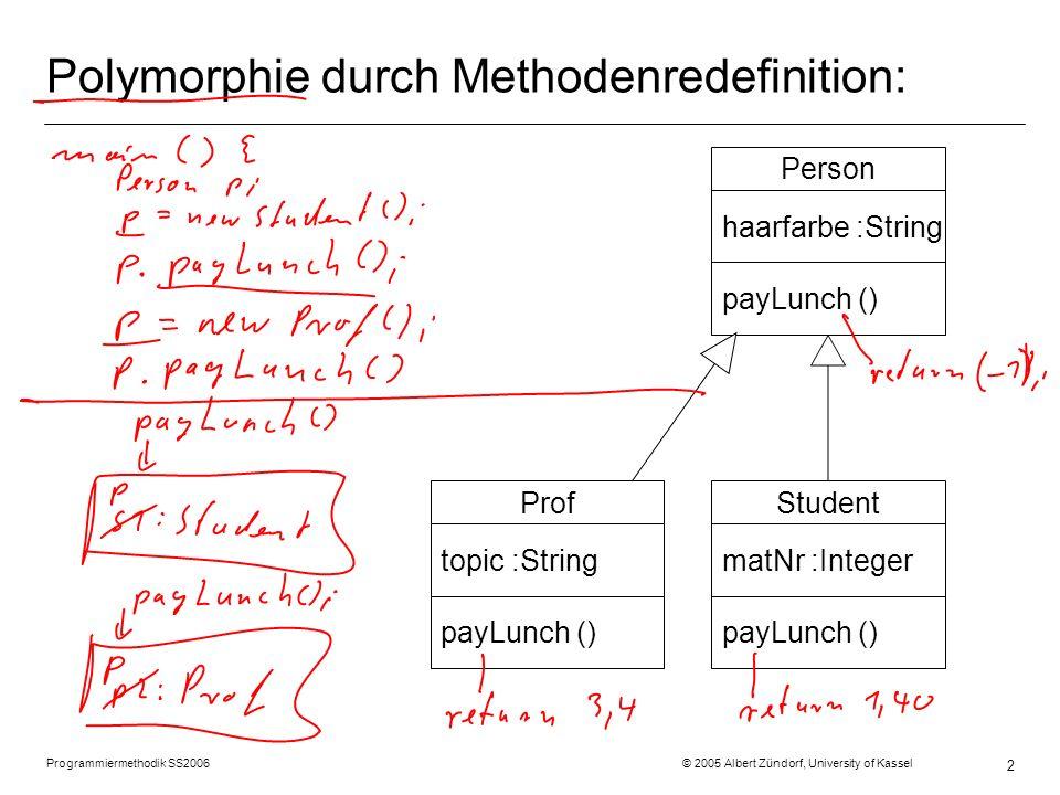 Programmiermethodik SS2006 © 2005 Albert Zündorf, University of Kassel 3 Mehrfachvererbung Person haarfarbe :String payLunch () Student matNr :Integer payLunch () Prof topic :String payLunch () Zwitter