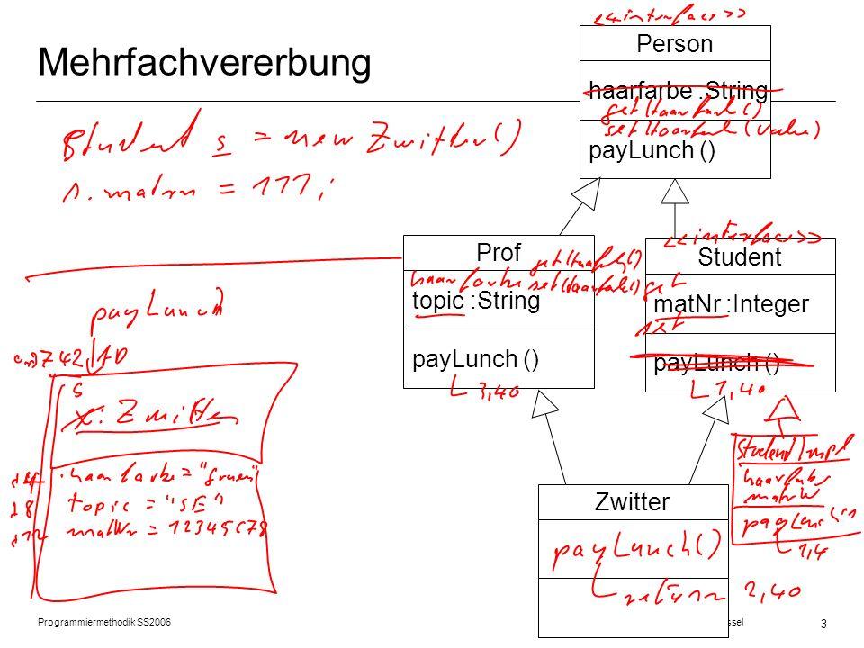 Programmiermethodik SS2006 © 2005 Albert Zündorf, University of Kassel 4