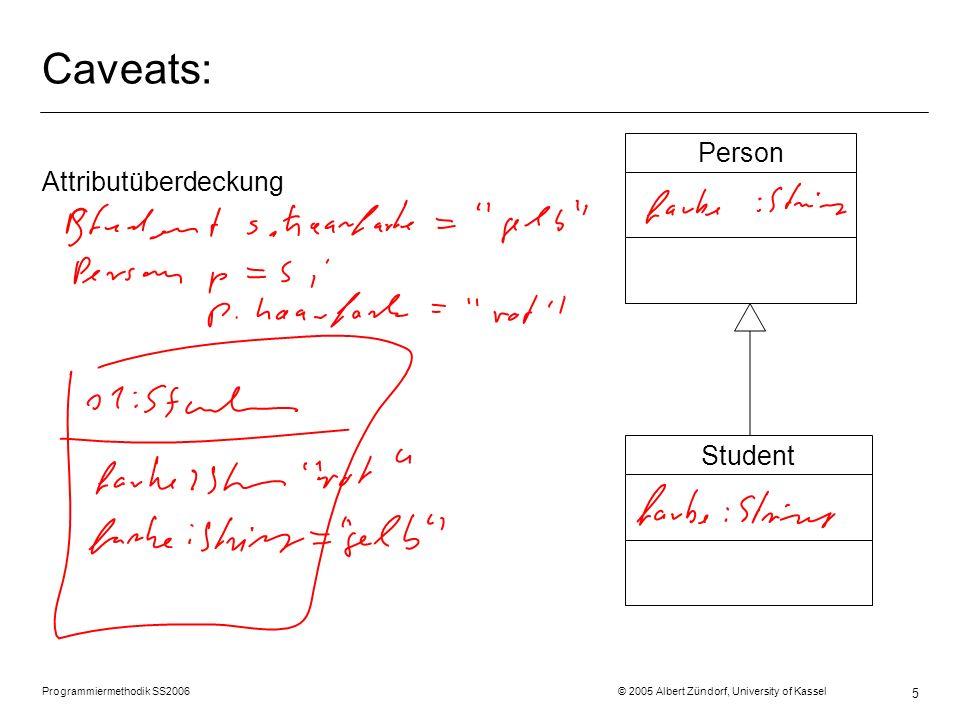 Programmiermethodik SS2006 © 2005 Albert Zündorf, University of Kassel 6 Caveats: Methodenredefinition und Parameter StudentPerson