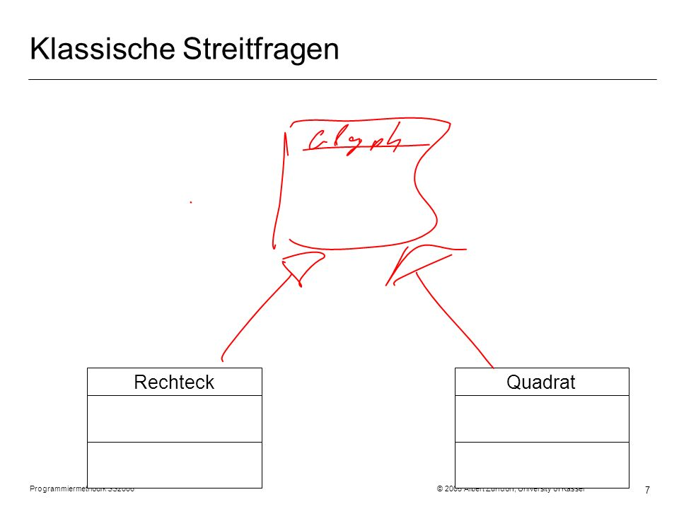 Programmiermethodik SS2006 © 2005 Albert Zündorf, University of Kassel 8 Wann Vererbung verwenden.