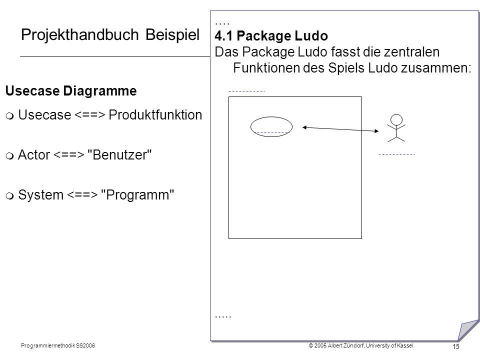 Programmiermethodik SS2006 © 2005 Albert Zündorf, University of Kassel 15 Projekthandbuch Beispiel Usecase Diagramme m Usecase Produktfunktion m Actor