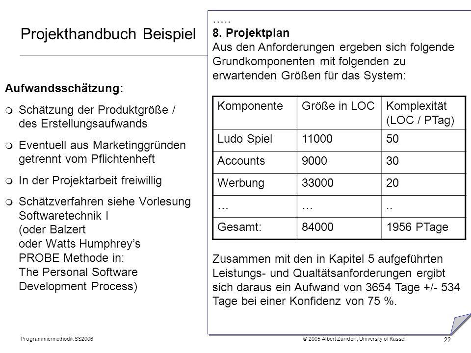 Programmiermethodik SS2006 © 2005 Albert Zündorf, University of Kassel 22 Projekthandbuch Beispiel Aufwandsschätzung: m Schätzung der Produktgröße / d