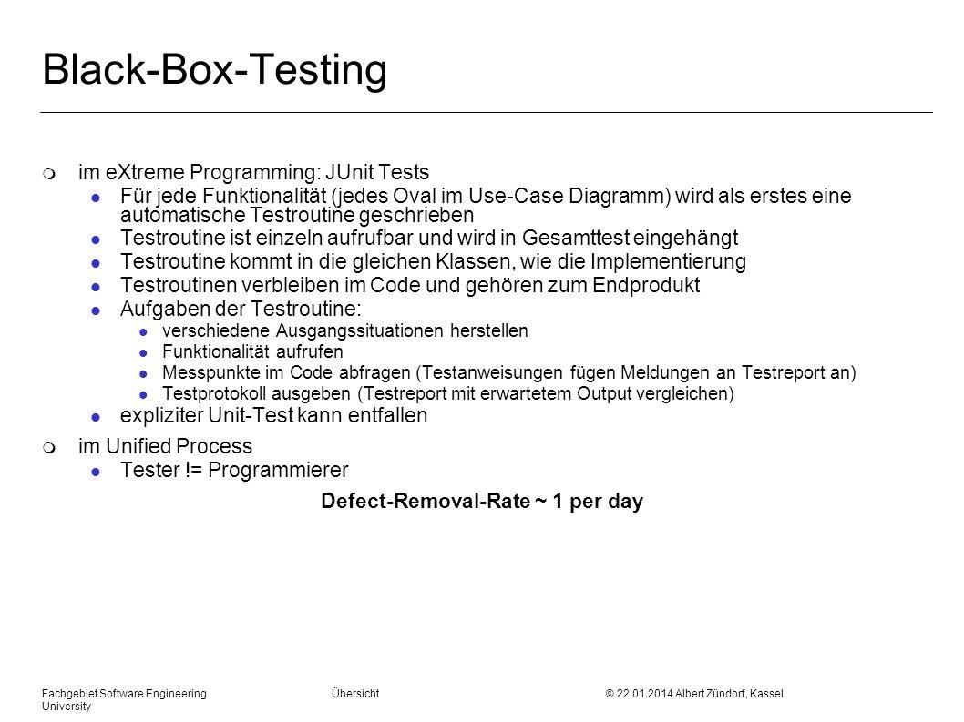 Fachgebiet Software Engineering Übersicht © 22.01.2014 Albert Zündorf, Kassel University Black-Box-Testing m im eXtreme Programming: JUnit Tests l Für