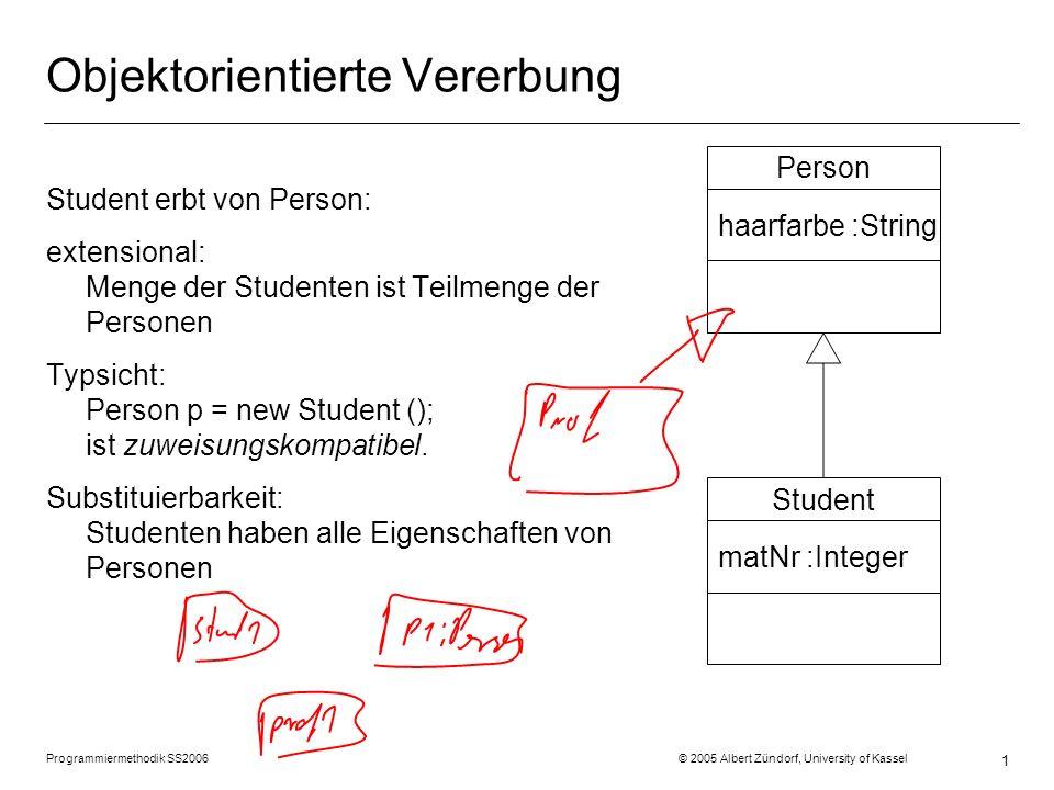 Programmiermethodik SS2006 © 2005 Albert Zündorf, University of Kassel 2 Polymorphie durch Methodenredefinition: Student matNr :Integer payLunch () Person haarfarbe :String payLunch () Prof topic :String payLunch ()
