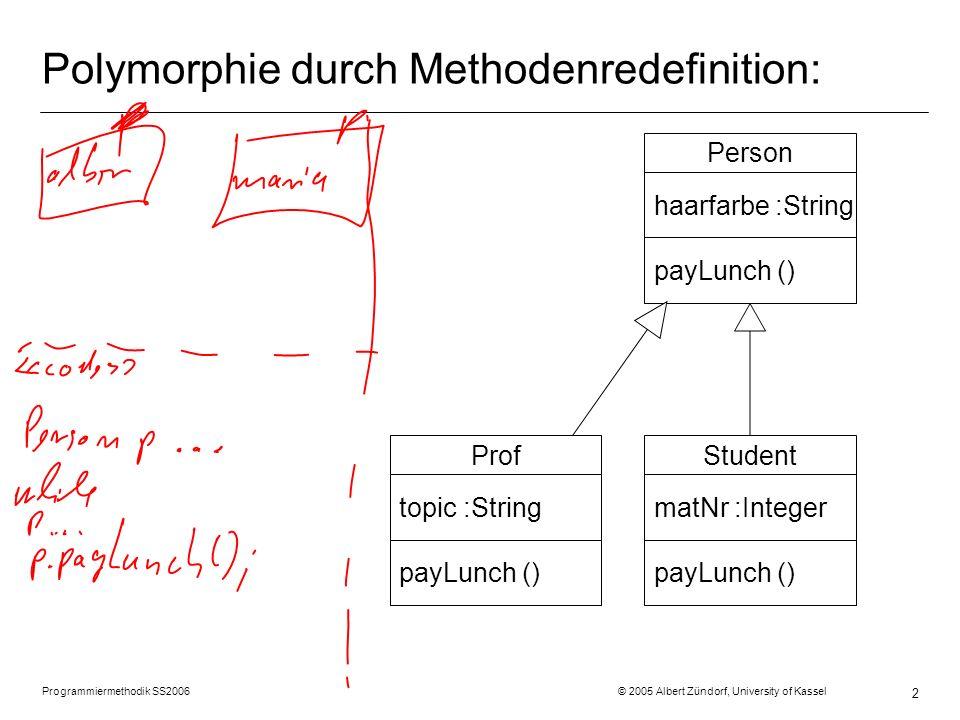Programmiermethodik SS2006 © 2005 Albert Zündorf, University of Kassel 2 Polymorphie durch Methodenredefinition: Student matNr :Integer payLunch () Pe
