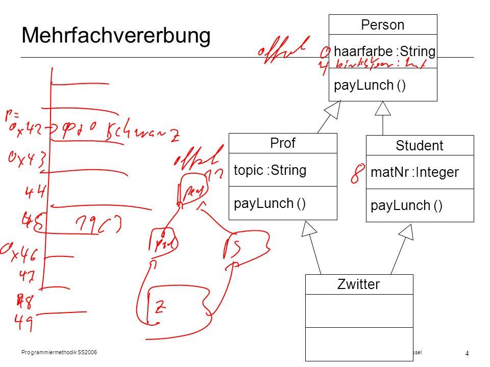 Programmiermethodik SS2006 © 2005 Albert Zündorf, University of Kassel 15 MailAlarm ring () Strategy Pattern: House ring () Alarm ring () Sirene ring () alarm Struktur Verhalten Daten :House :FlashLight :Sirene :MailAlarm FlashLight ring ()