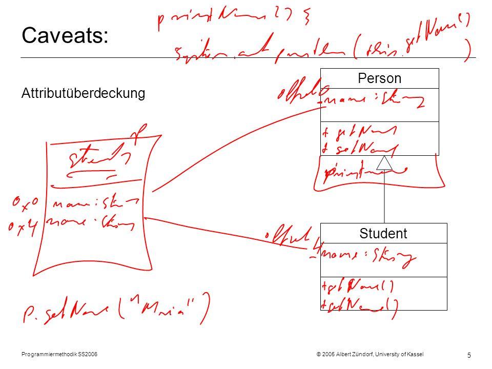 Programmiermethodik SS2006 © 2005 Albert Zündorf, University of Kassel 5 Caveats: Attributüberdeckung StudentPerson