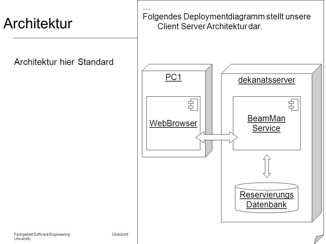 Fachgebiet Software Engineering Übersicht © 22.01.2014 Albert Zündorf, Kassel University Architektur Architektur hier Standard … Folgendes Deploymentd