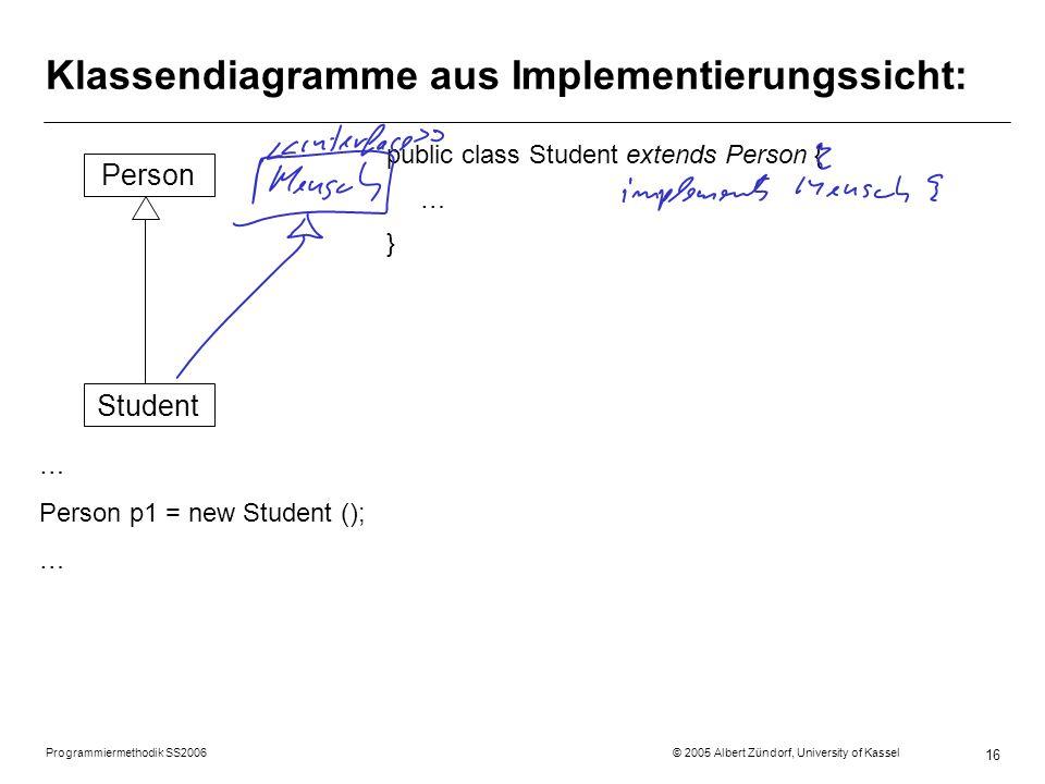 Programmiermethodik SS2006 © 2005 Albert Zündorf, University of Kassel 16 Klassendiagramme aus Implementierungssicht: Person Student … Person p1 = new