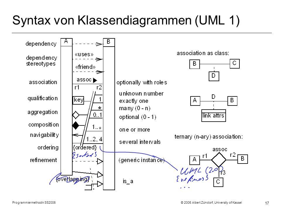Programmiermethodik SS2006 © 2005 Albert Zündorf, University of Kassel 17 Syntax von Klassendiagrammen (UML 1)