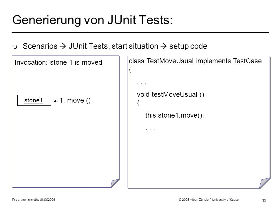 Programmiermethodik SS2006 © 2005 Albert Zündorf, University of Kassel 19 Generierung von JUnit Tests: m Scenarios JUnit Tests, start situation setup code Invocation: stone 1 is moved class TestMoveUsual implements TestCase {...