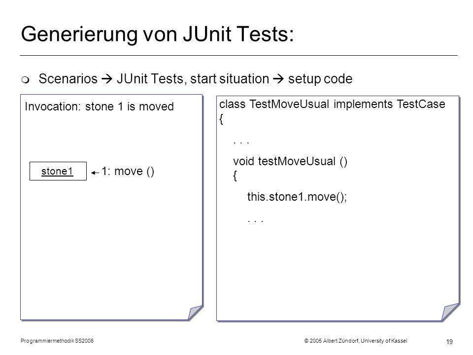 Programmiermethodik SS2006 © 2005 Albert Zündorf, University of Kassel 19 Generierung von JUnit Tests: m Scenarios JUnit Tests, start situation setup