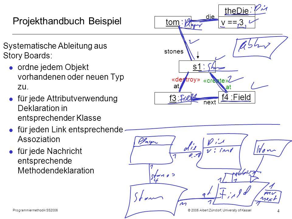 Programmiermethodik SS2006 © 2005 Albert Zündorf, University of Kassel 4 Projekthandbuch Beispiel Systematische Ableitung aus Story Boards: l ordne jedem Objekt vorhandenen oder neuen Typ zu.