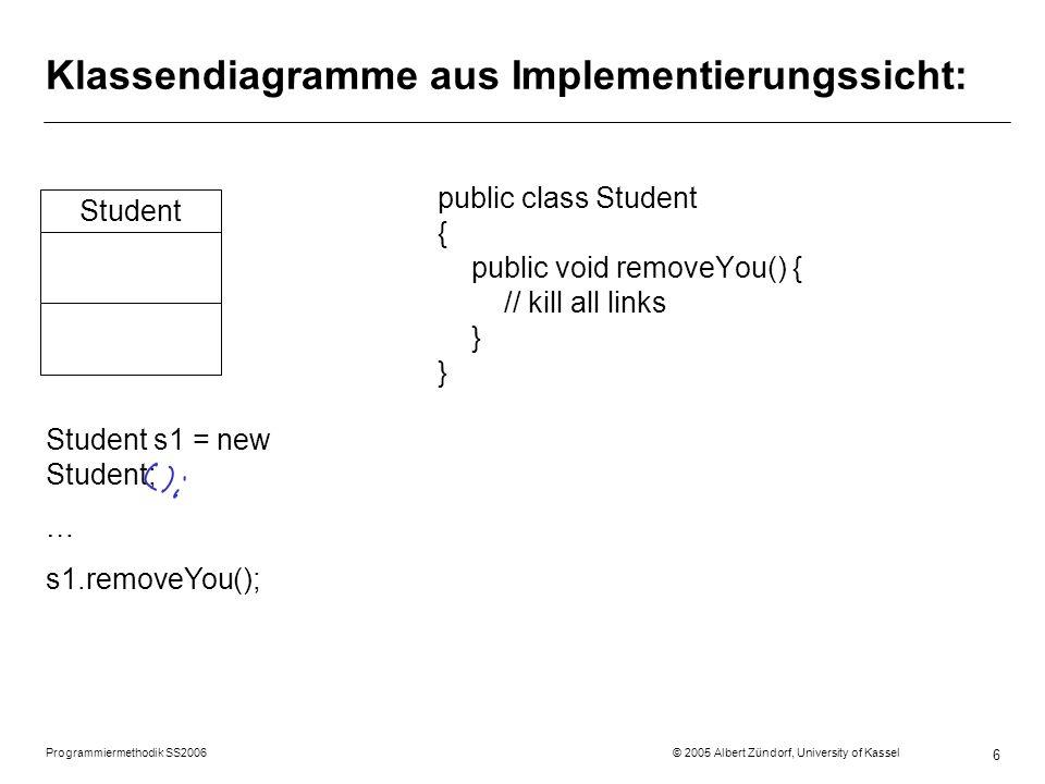 Programmiermethodik SS2006 © 2005 Albert Zündorf, University of Kassel 6 Klassendiagramme aus Implementierungssicht: public class Student { public void removeYou() { // kill all links } } Student Student s1 = new Student; … s1.removeYou();