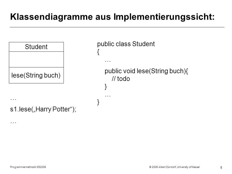 Programmiermethodik SS2006 © 2005 Albert Zündorf, University of Kassel 8 Klassendiagramme aus Implementierungssicht: public class Student { … public void lese(String buch){ // todo } … } Student lese(String buch) … s1.lese(Harry Potter); …