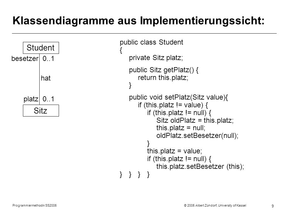 Programmiermethodik SS2006 © 2005 Albert Zündorf, University of Kassel 20 Generierung von JUnit Tests: m result situation check object modifications class TestMoveUsual implements TestCase { void testMoveUsual () { this.stone1.move(); assertTrue (tom.getDie() == theDie); assertTrue (theDie.getV() == 0); assertTrue (stone1.getPlayer () == tom); assertTrue (stone1.getAt () == f4); } Result Situation: the die is counted down to zero and stone 1 reached field 4 tom theDie stone1 f4 v == 0 stones at die