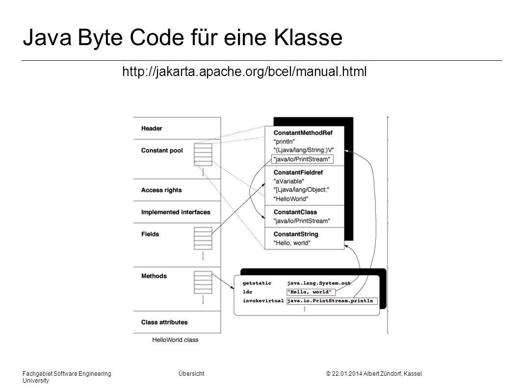 Fachgebiet Software Engineering Übersicht © 22.01.2014 Albert Zündorf, Kassel University Java Byte Code für eine Klasse http://jakarta.apache.org/bcel/manual.html