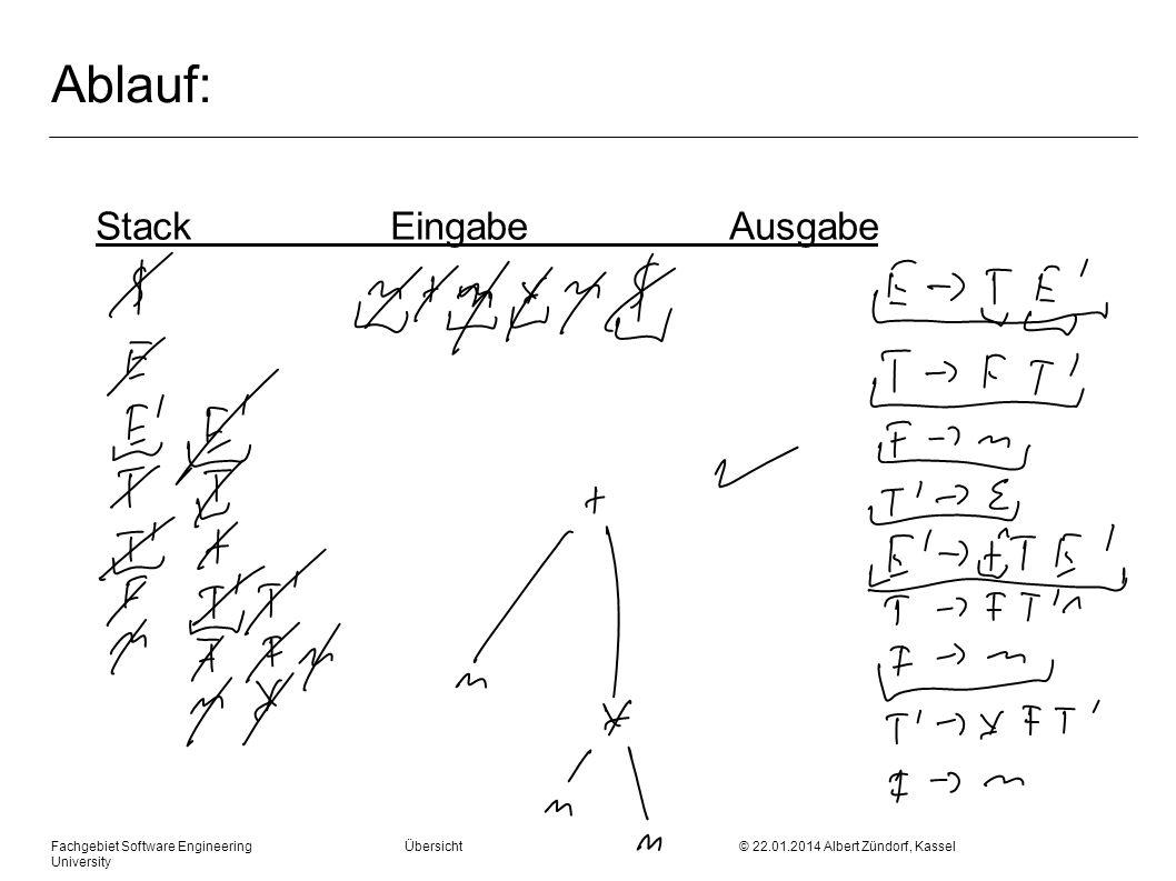 Fachgebiet Software Engineering Übersicht © 22.01.2014 Albert Zündorf, Kassel University Ablauf: StackEingabeAusgabe