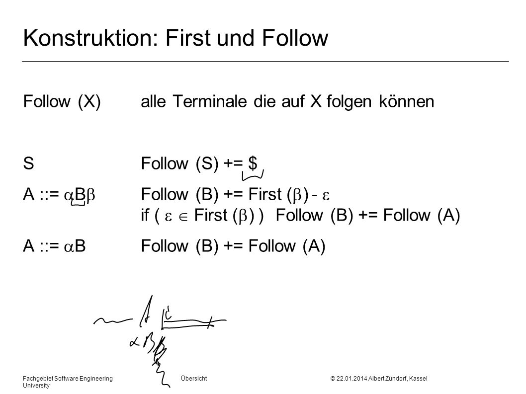 Fachgebiet Software Engineering Übersicht © 22.01.2014 Albert Zündorf, Kassel University Konstruktion: First und Follow Follow (X)alle Terminale die auf X folgen können SFollow (S) += $ A ::= B Follow (B) += First ( ) - if ( First ( ) ) Follow (B) += Follow (A) A ::= BFollow (B) += Follow (A)