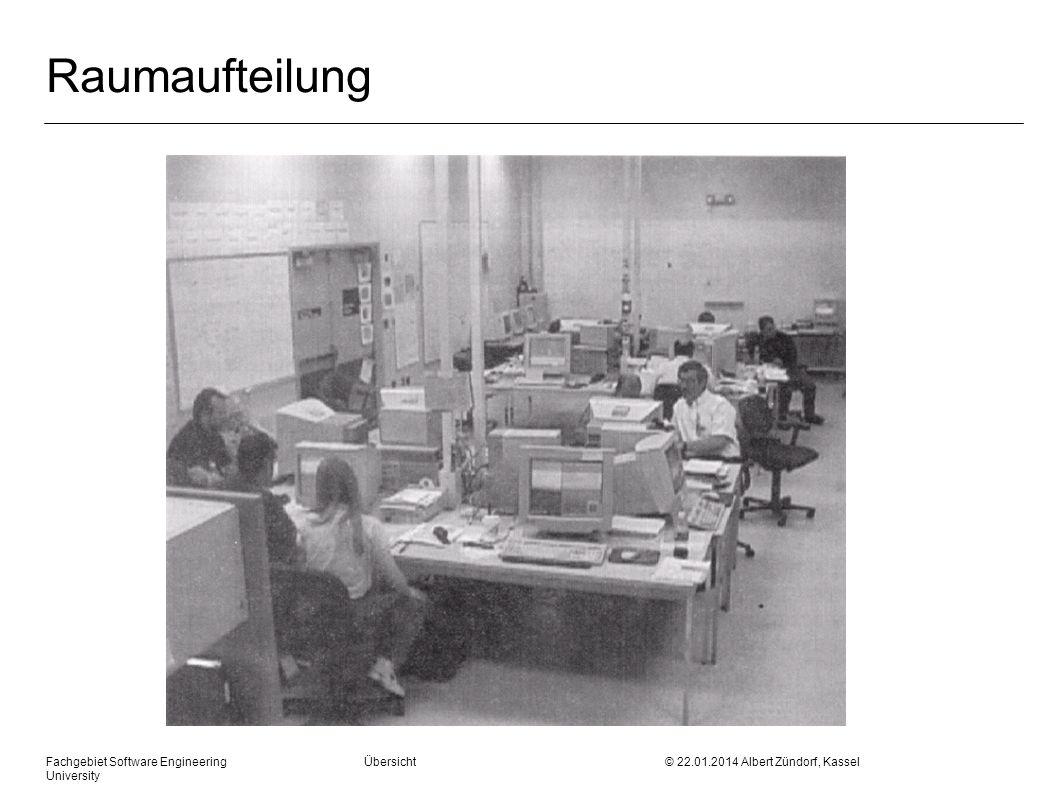 Fachgebiet Software Engineering Übersicht © 22.01.2014 Albert Zündorf, Kassel University Raumaufteilung