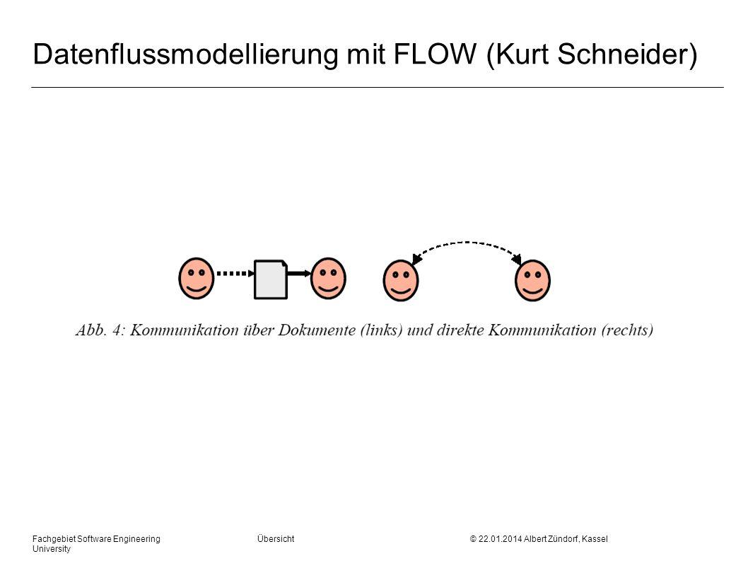 Fachgebiet Software Engineering Übersicht © 22.01.2014 Albert Zündorf, Kassel University Datenflussmodellierung mit FLOW (Kurt Schneider)